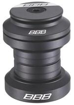 BBB Steuersatz Turnaround BHP-01